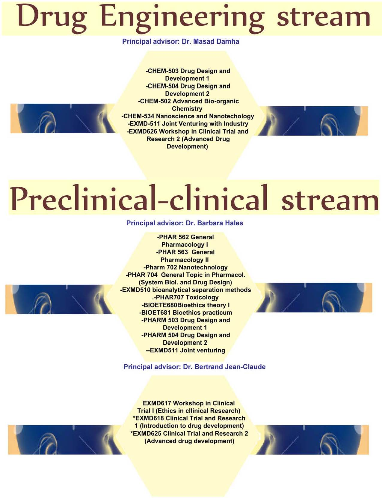 Drug Development Training Streams